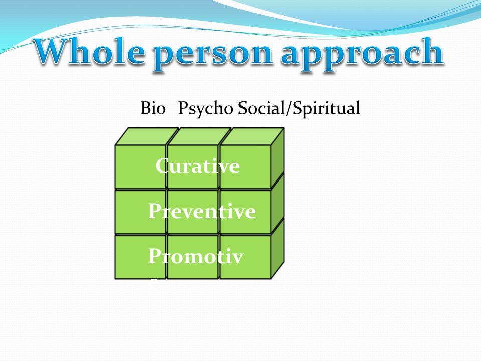 Curative Preventive Promotiv e BioPsychoSocial/Spiritual