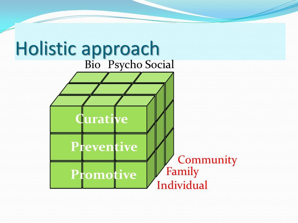 Holistic approach Curativ e Preventi ve Promotiv e Curativ e Preventi ve Promotiv e BioPsychoSocial Individual Family Curative Preventive Promotive Community