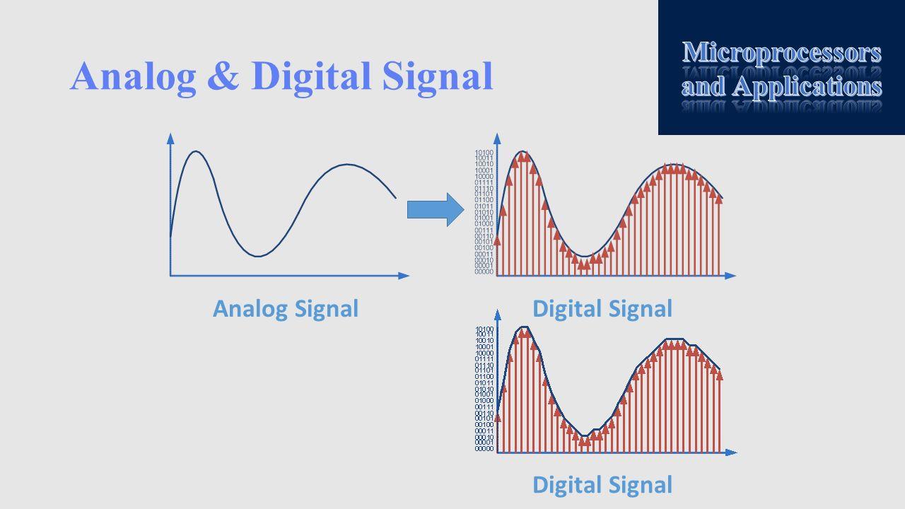 Analog & Digital Signal Digital SignalAnalog SignalDigital Signal