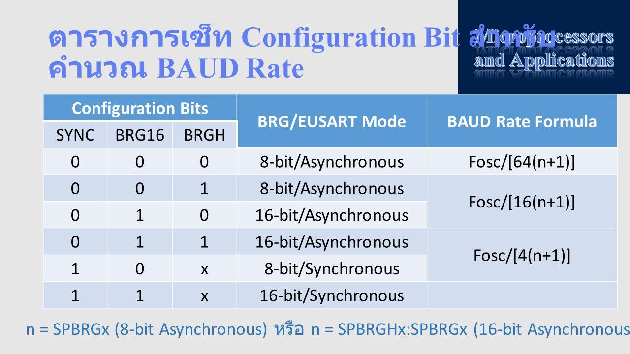 ตารางการเซ็ท Configuration Bit สำหรับ คำนวณ BAUD Rate Configuration Bits BRG/EUSART ModeBAUD Rate Formula SYNCBRG16BRGH 0008-bit/Asynchronous Fosc/[64