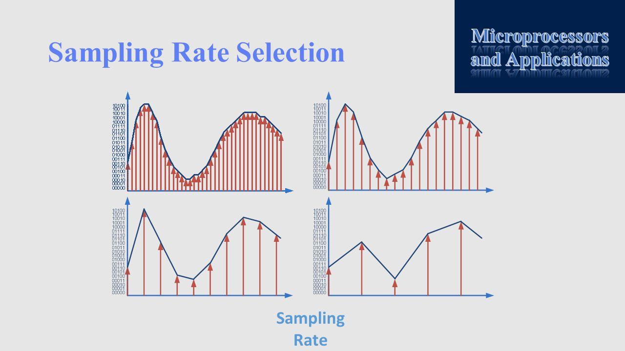 Sampling Rate Selection Sampling Rate fs >= 2 Bandwidth