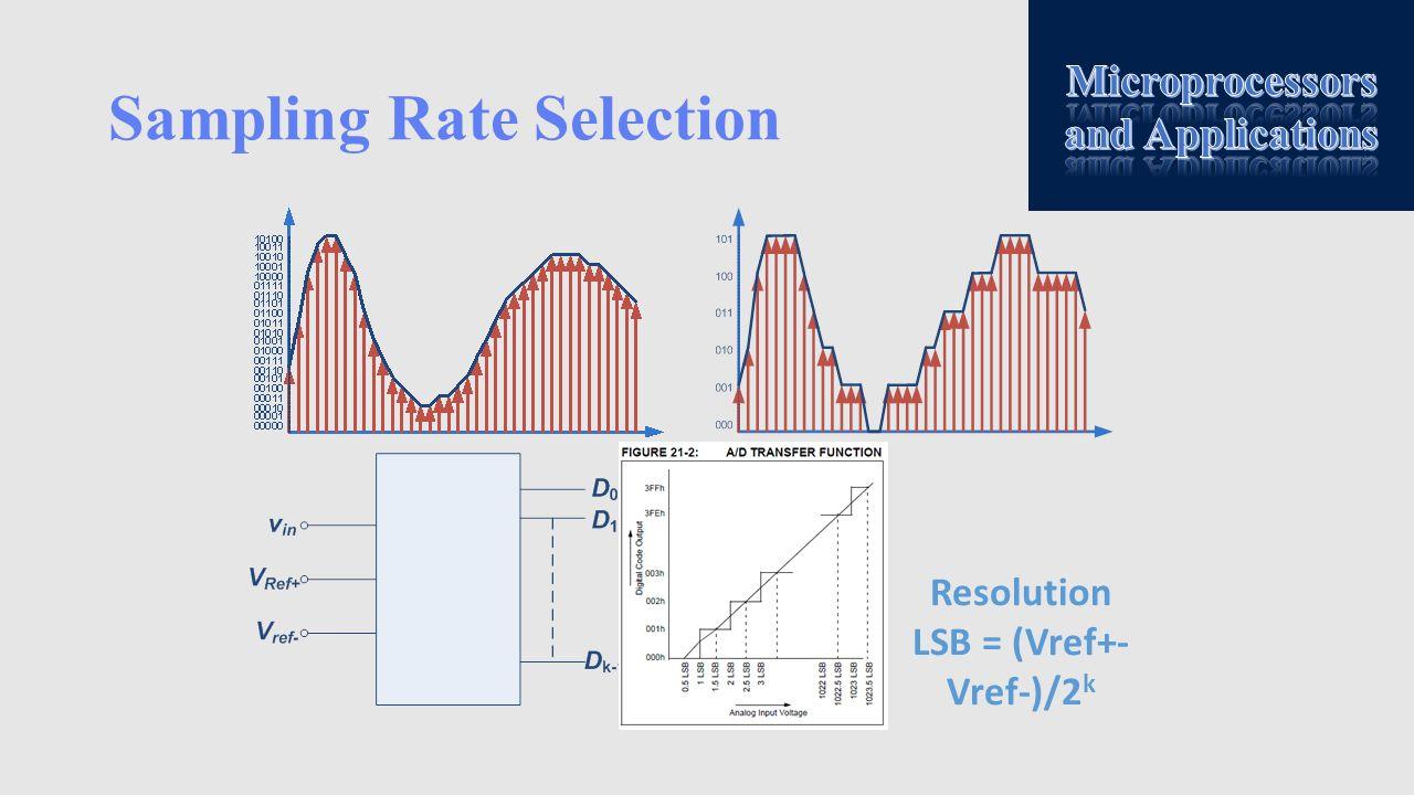 Sampling Rate Selection Resolution LSB = (Vref+- Vref-)/2 k