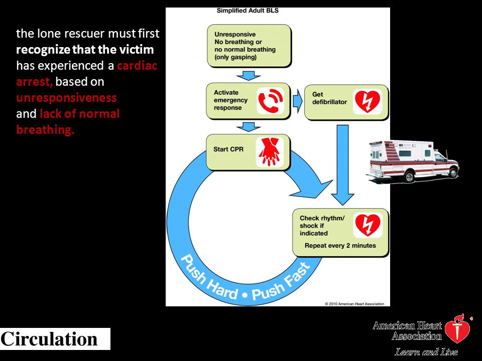 Copyright ©2010 American Heart Association Travers, A. H. et al. Circulation 2010;122:S676-S684 the lone rescuer must first recognize that the victim