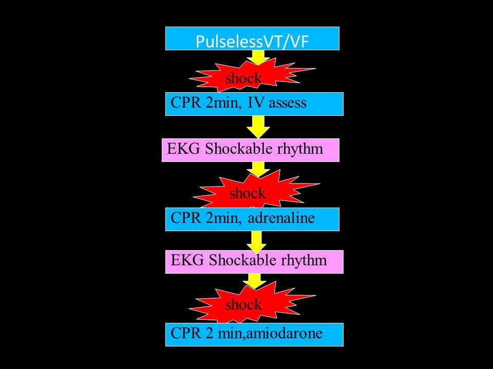 Asystole/PEA CPR 2min, Adrenaline, advance airway, capnogram EKG non-Shockable rhythm CPR 2min, Adrenaline Treat Correctable cause