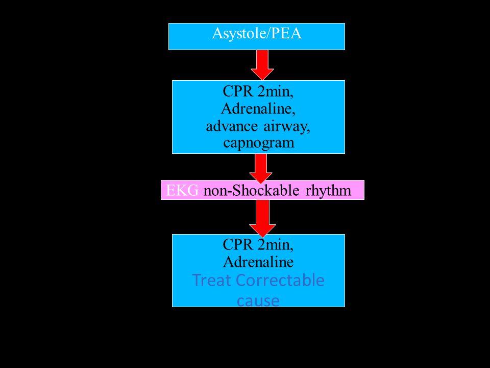 Correctable cause 5H 5T Hypovolemia Hypoxia Hypothermia Hydrogen ion (acidosis) Hypo/hyper kalemia Toxin Tension pneumothorax Tamponade Thrombosis: pulmonary Thrombosis: cardiac
