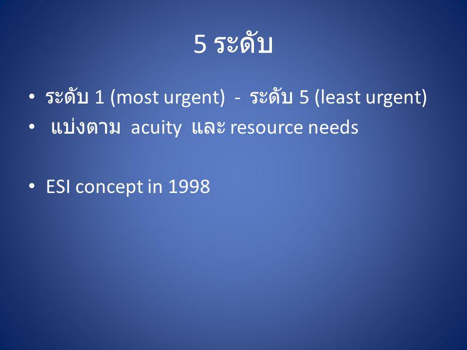 5 ระดับ ระดับ 1 (most urgent) - ระดับ 5 (least urgent) แบ่งตาม acuity และ resource needs ESI concept in 1998