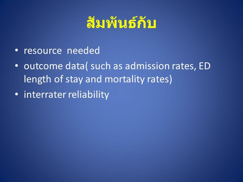สัมพันธ์กับ resource needed outcome data( such as admission rates, ED length of stay and mortality rates) interrater reliability