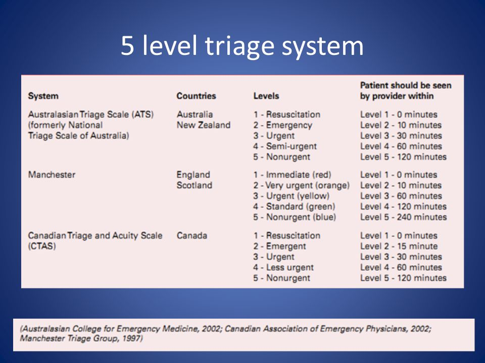 5 level triage system