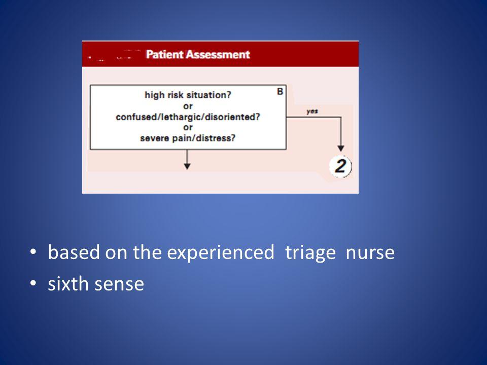 based on the experienced triage nurse sixth sense