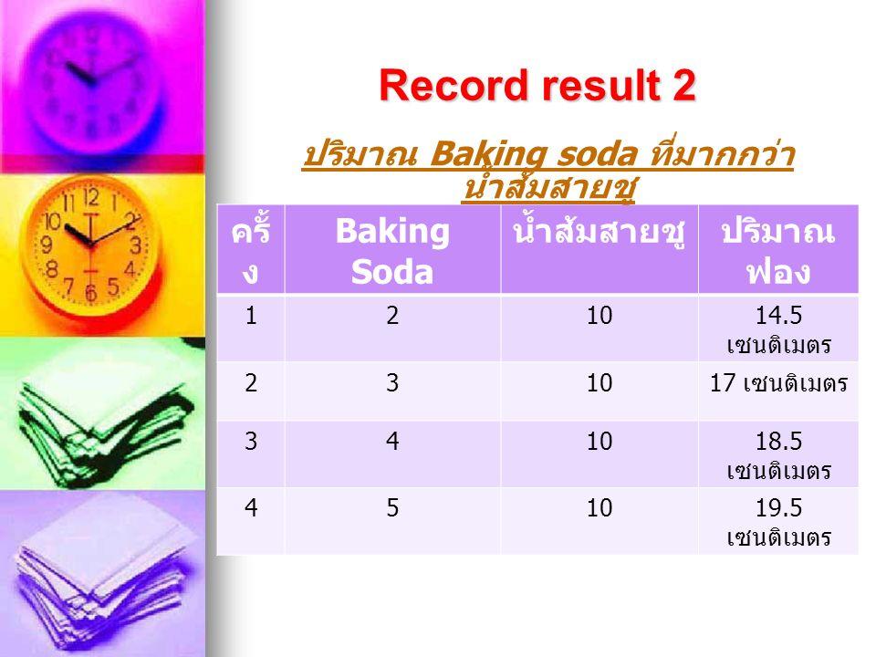 Record result 1 ครั้ ง Baking Soda น้าส้มสายชูปริมาณ ฟอง 1 1 ช้อน 20 มิลลิลิตร 21.5 เซนติเมตร 2 1 ช้อน 30 มิลลิลิตร 24.0 เซนติเมตร 3 1 ช้อน 40 มิลลิลิตร 27.5 เซนติเมตร 4 1 ช้อน 50 มิลลิลิตร 30.0 เซนติเมตร ปริมาณน้ำส้มสายชูที่มากกว่า Baking Soda