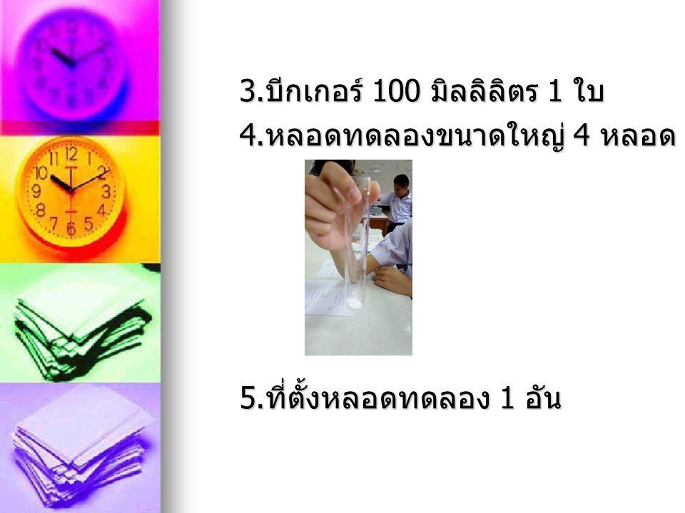 3.2 Experiment - Equipment and chemicals 1. Baking Soda 250 มิลลิลิตร 2. น้ำส้มสายชู 300 มิลลิลิตร