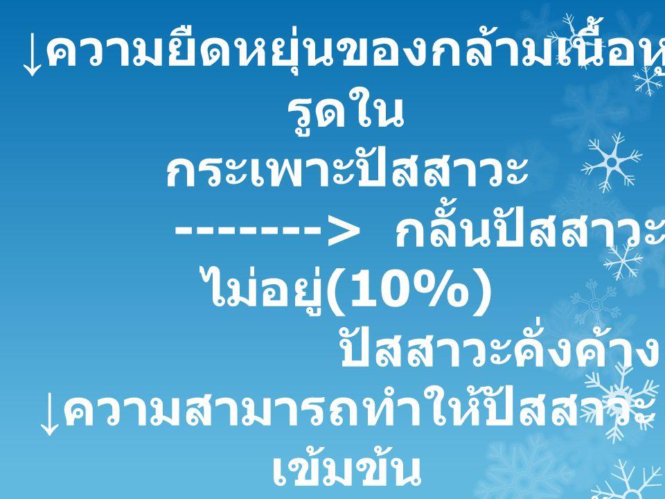 ↓ ความยืดหยุ่นของกล้ามเนื้อหู รูดใน กระเพาะปัสสาวะ -------> กลั้นปัสสาวะ ไม่อยู่ (10%) ปัสสาวะคั่งค้าง ↓ ความสามารถทำให้ปัสสาวะ เข้มข้น ---------> ↑ ขับน้ำ / เกลือ ในช่วง กลางคืน