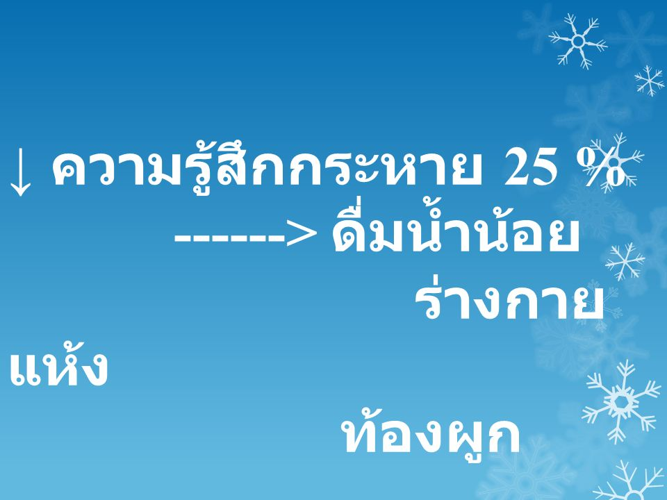 ↓ ความรู้สึกกระหาย 25 % ------> ดื่มน้ำน้อย ร่างกาย แห้ง ท้องผูก