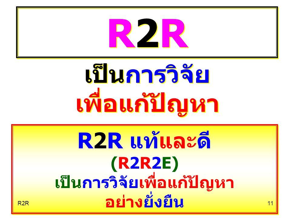 เป็นการวิจัย เพื่อแก้ปัญหา เป็นการวิจัย เพื่อแก้ปัญหา R2RR2R R2RR2R R2R แท้และดี (R2R2E) เป็นการวิจัยเพื่อแก้ปัญหา อย่างยั่งยืน R2R แท้และดี (R2R2E) เป็นการวิจัยเพื่อแก้ปัญหา อย่างยั่งยืน R2R11