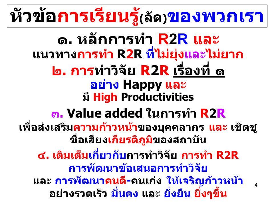 หัวข้อการเรียนรู้ ( ลัด ) ของพวกเรา ๑. หลักการทำ R2R และ แนวทางการทำ R2R ที่ไม่ยุ่งและไม่ยาก ๒.