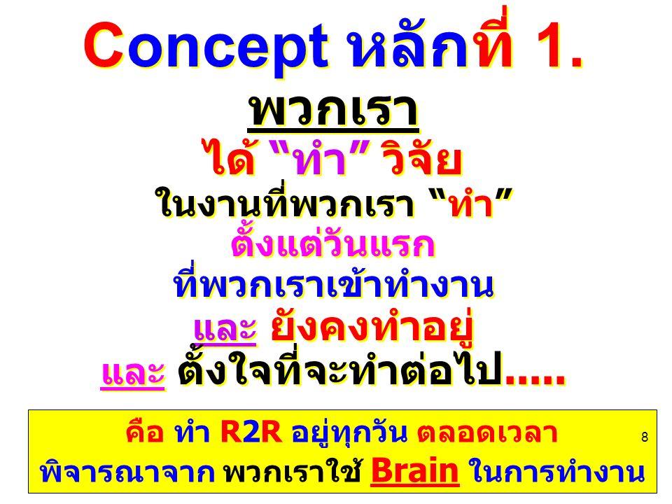 Concept หลักที่ 1.
