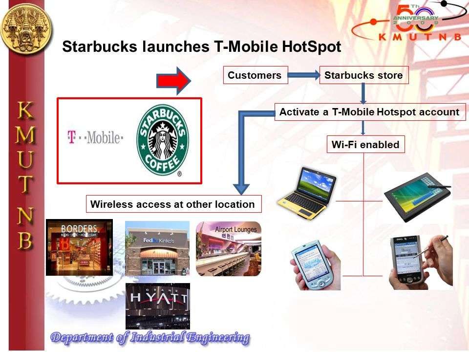 Starbucks launches T-Mobile HotSpot CustomersStarbucks store Activate a T-Mobile Hotspot account Wi-Fi enabled Wireless access at other location