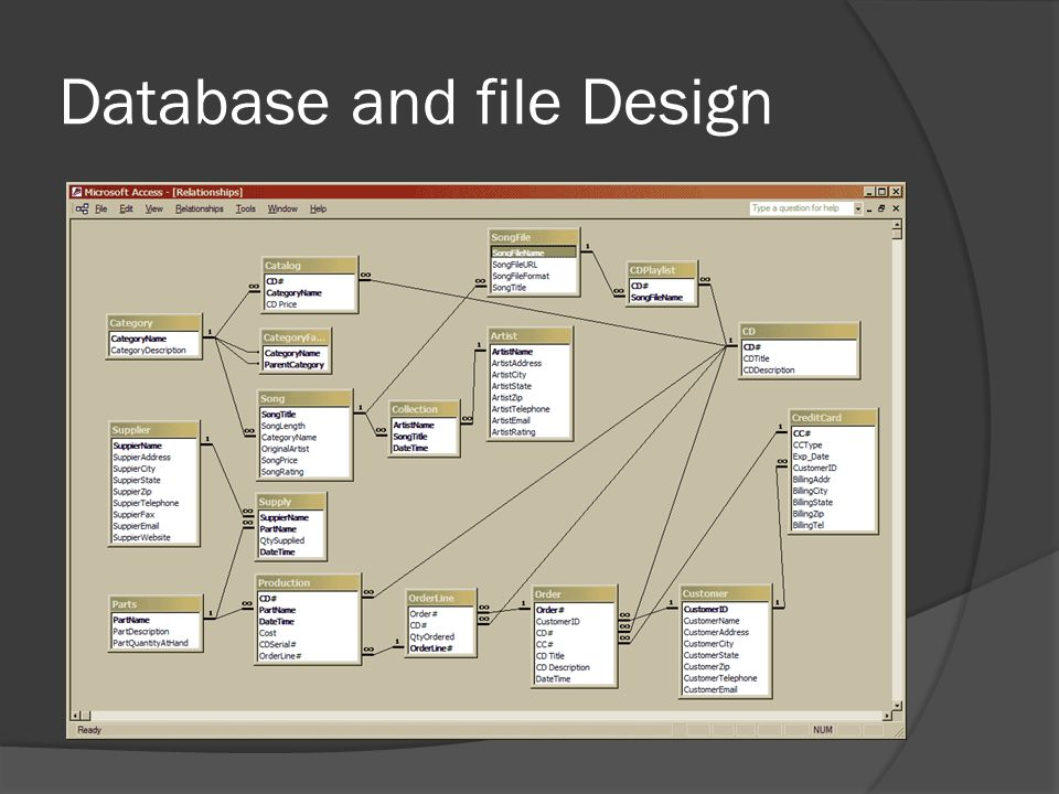 Database and file Design