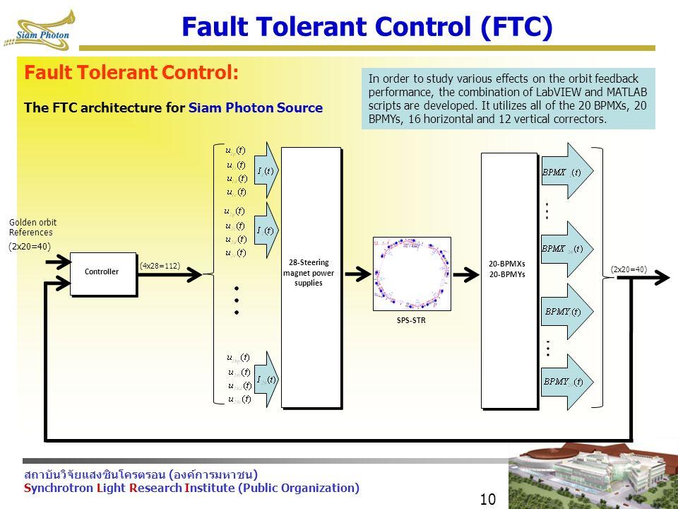 สถาบันวิจัยแสงซินโครตรอน (องค์การมหาชน) Synchrotron Light Research Institute (Public Organization) 10 Fault Tolerant Control (FTC) The FTC architecture for Siam Photon Source Controller SPS-STR 28-Steering magnet power supplies Golden orbit References (4x28=112) 20-BPMXs 20-BPMYs (2x20=40) Fault Tolerant Control: In order to study various effects on the orbit feedback performance, the combination of LabVIEW and MATLAB scripts are developed.