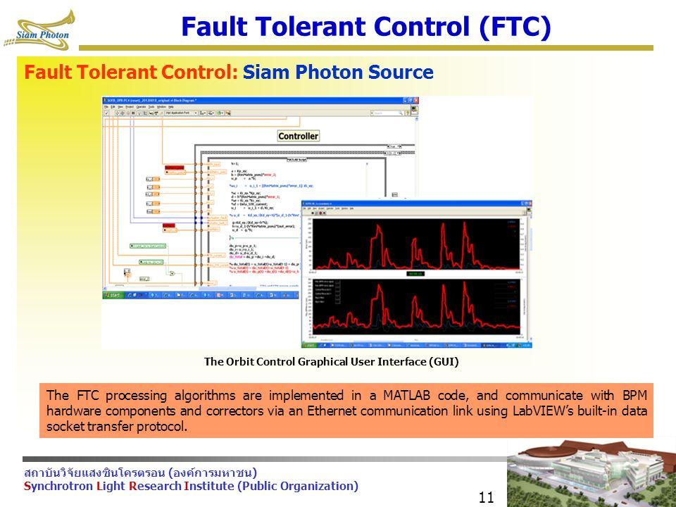 สถาบันวิจัยแสงซินโครตรอน (องค์การมหาชน) Synchrotron Light Research Institute (Public Organization) 11 Fault Tolerant Control (FTC) The FTC processing algorithms are implemented in a MATLAB code, and communicate with BPM hardware components and correctors via an Ethernet communication link using LabVIEW's built-in data socket transfer protocol.