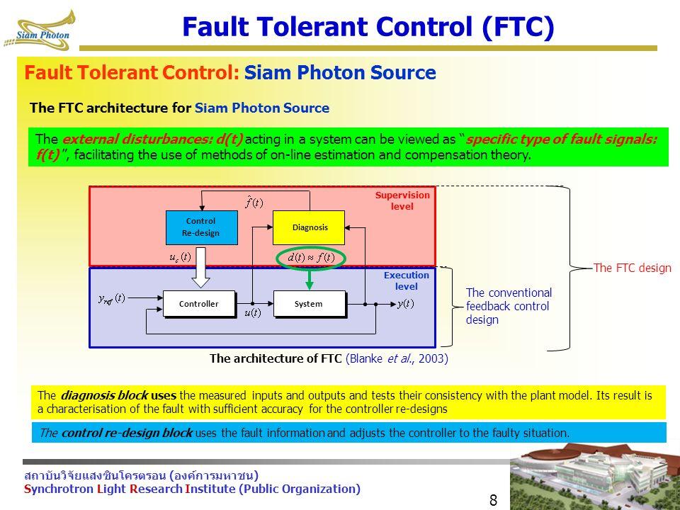 สถาบันวิจัยแสงซินโครตรอน (องค์การมหาชน) Synchrotron Light Research Institute (Public Organization) 8 Fault Tolerant Control (FTC) The FTC architecture for Siam Photon Source The external disturbances: d(t) acting in a system can be viewed as specific type of fault signals: f(t) , facilitating the use of methods of on-line estimation and compensation theory.
