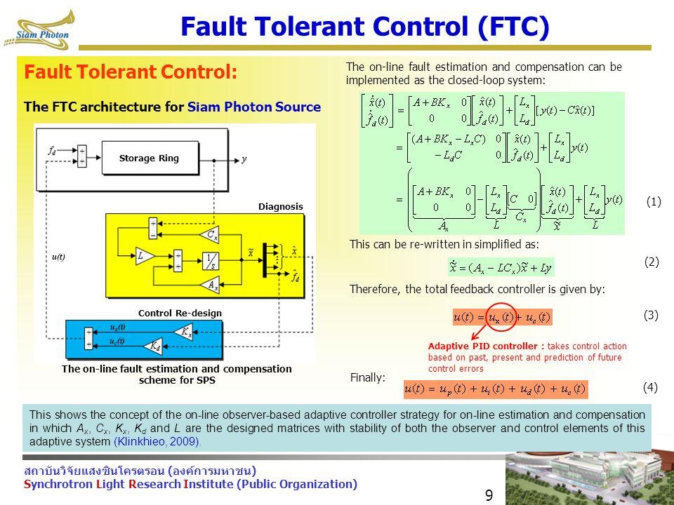 สถาบันวิจัยแสงซินโครตรอน (องค์การมหาชน) Synchrotron Light Research Institute (Public Organization) 9 Fault Tolerant Control (FTC) The FTC architecture for Siam Photon Source The on-line fault estimation and compensation scheme for SPS This can be re-written in simplified as: This shows the concept of the on-line observer-based adaptive controller strategy for on-line estimation and compensation in which A x, C x, K x, K d and L are the designed matrices with stability of both the observer and control elements of this adaptive system (Klinkhieo, 2009).
