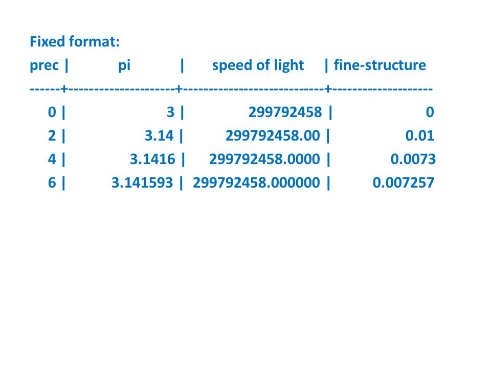 Fixed format: prec | pi | speed of light | fine-structure ------+---------------------+----------------------------+-------------------- 0 | 3 | 299792458 | 0 2 | 3.14 | 299792458.00 | 0.01 4 | 3.1416 | 299792458.0000 | 0.0073 6 | 3.141593 | 299792458.000000 | 0.007257