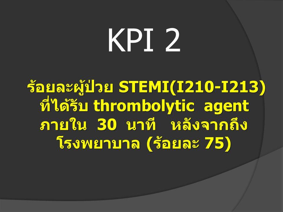 ร้อยละผู้ป่วย STEMI(I210-I213) ที่ได้รับ thrombolytic agent ภายใน 30 นาที หลังจากถึง โรงพยาบาล ( ร้อยละ 75) KPI 2 ร้อยละผู้ป่วย STEMI(I210-I213) ที่ได