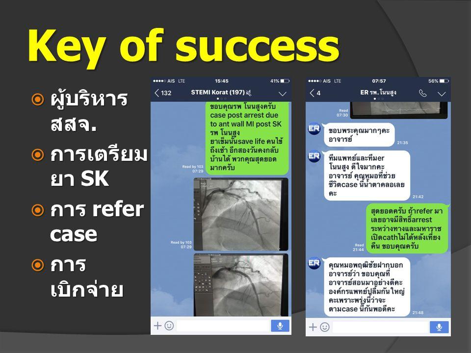 Key of success  ผู้บริหาร สสจ.  การเตรียม ยา SK  การ refer case  การ เบิกจ่าย