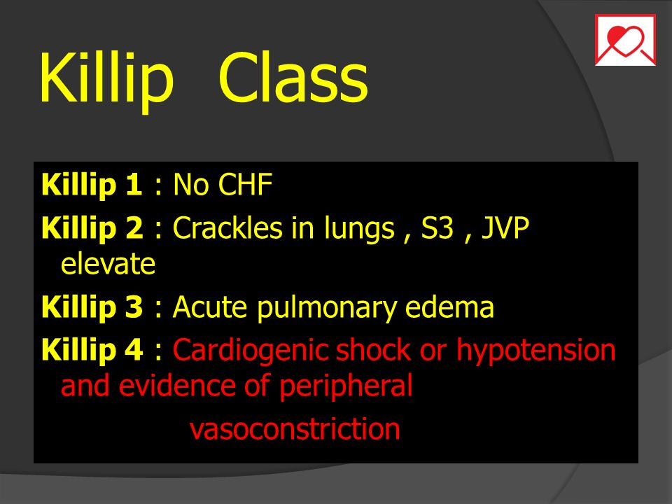 Killip Class Killip 1 : No CHF Killip 2 : Crackles in lungs, S3, JVP elevate Killip 3 : Acute pulmonary edema Killip 4 : Cardiogenic shock or hypotens