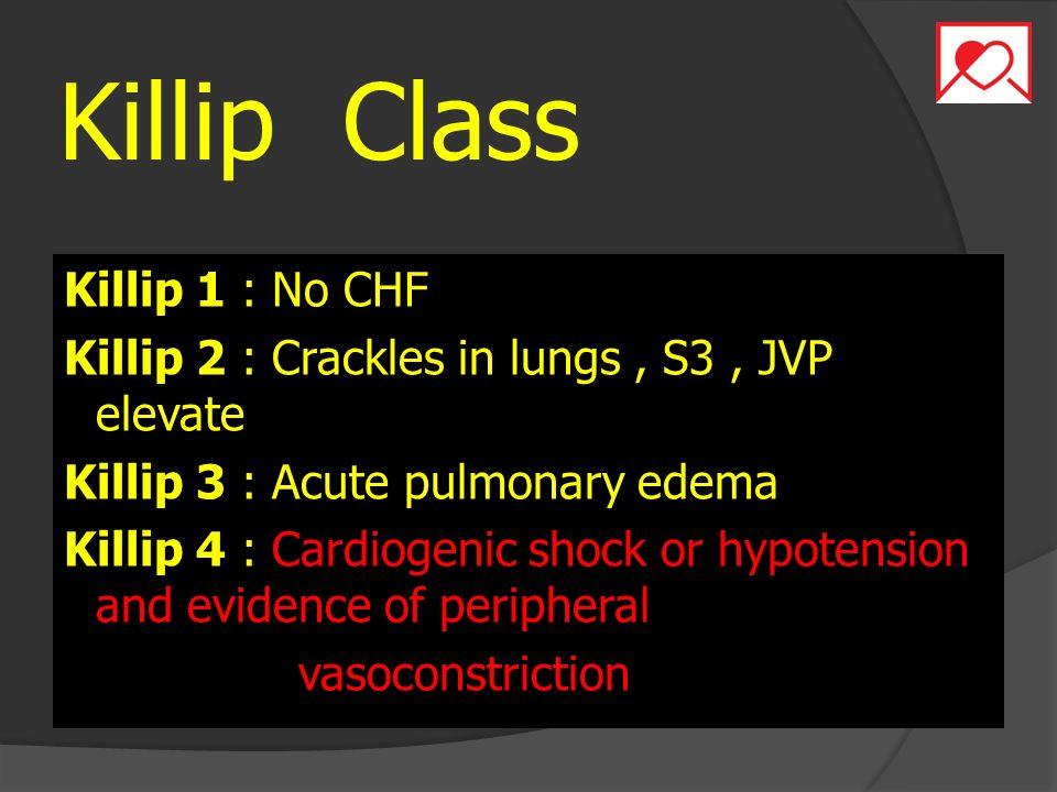 อัตราตายแบ่งตาม Killip Class Killip จำนวน ผู้ป่วย 2557 N = 754 เสียชีวิต2557 จำนวน ผู้ป่วย 2558 ( ต.