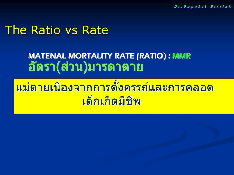 MATENAL MORTALITY RATE (RATIO) : MMR อัตรา ( ส่วน ) มารดาตาย แม่ตายเนื่องจากการตั้งครรภ์และการคลอด x 100,000 เด็กเกิดมีชีพ เด็กเกิดมีชีพ The Ratio vs Rate