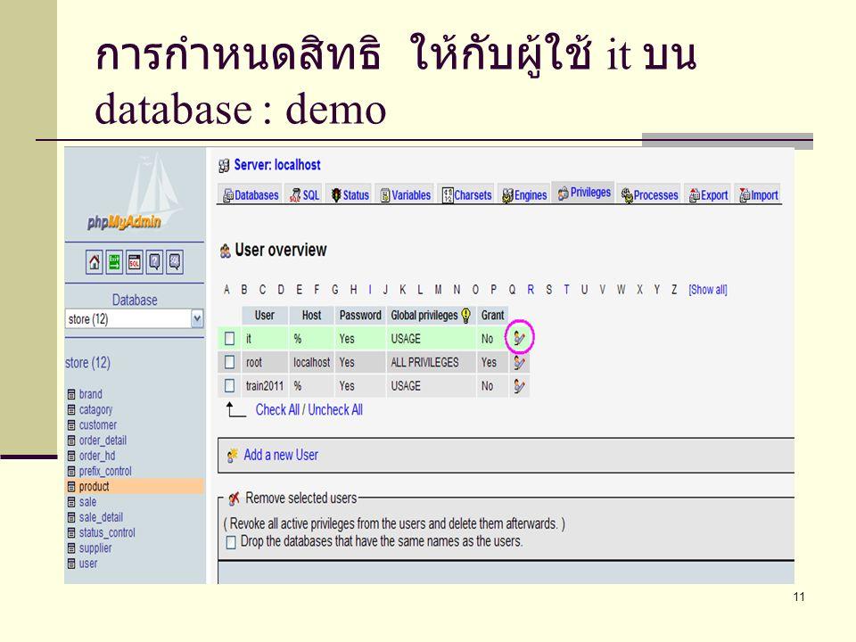 11 การกำหนดสิทธิ ให้กับผู้ใช้ it บน database : demo