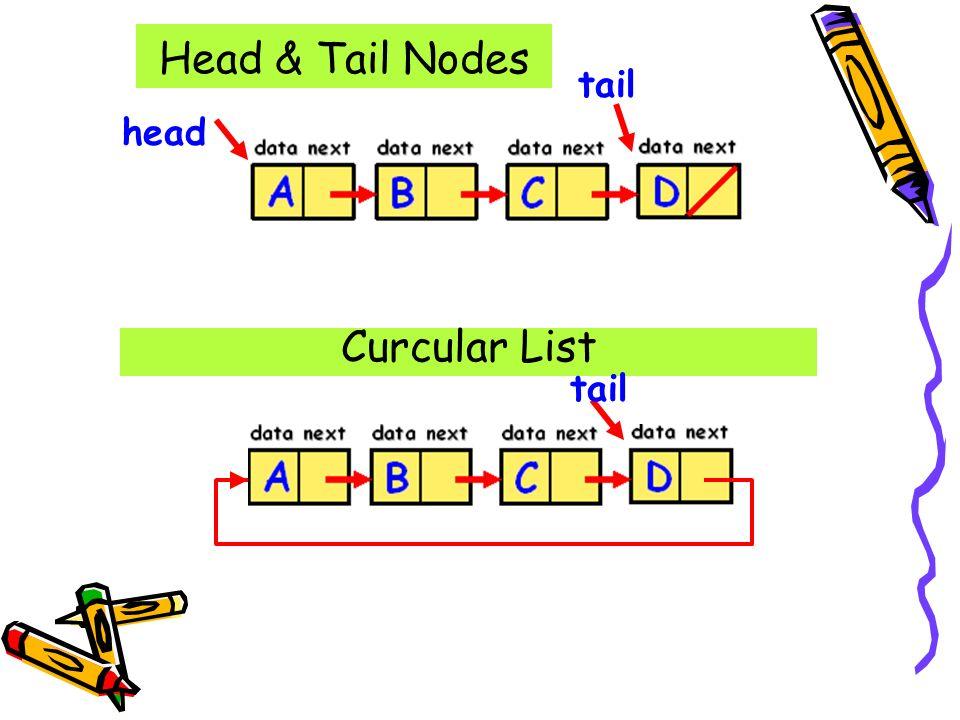 Doubly VS Singly Linked List Doubly Curcular List tailhead prev data next tail previous prev data next