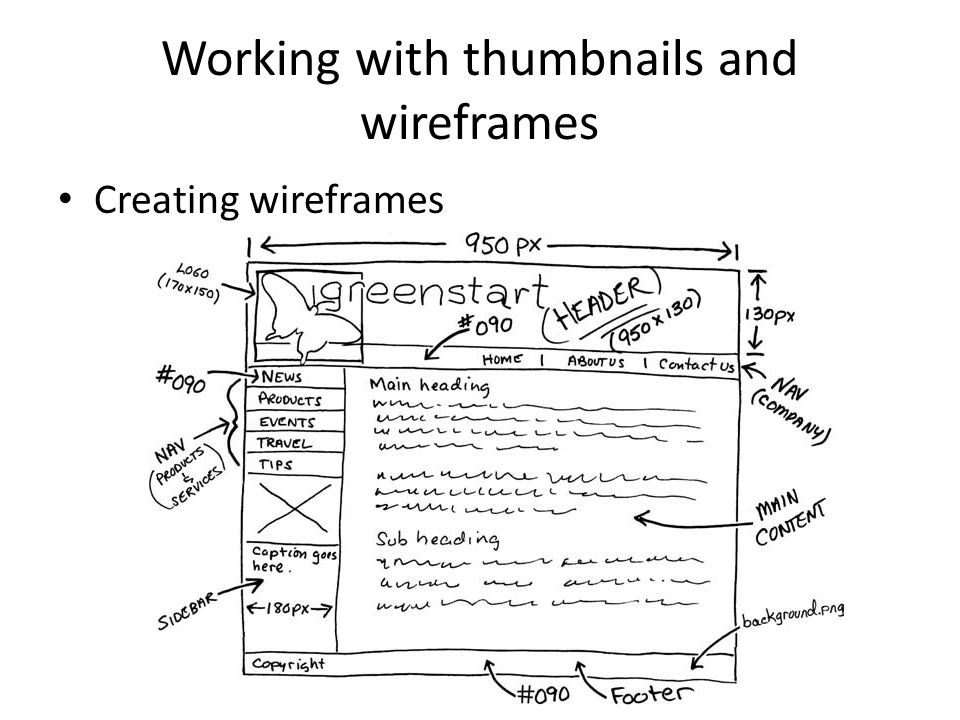 Working with thumbnails and wireframes Creating wireframes