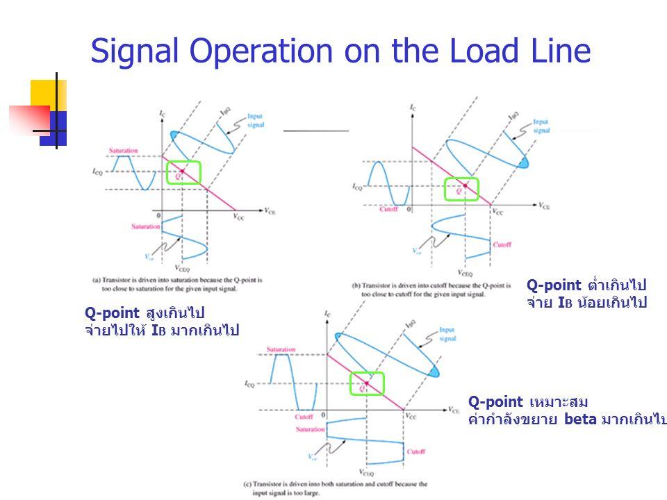 Signal Operation on the Load Line Q-point สูงเกินไป จ่ายไปให้ I B มากเกินไป Q-point ต่ำเกินไป จ่าย I B น้อยเกินไป Q-point เหมาะสม ค่ากำลังขยาย beta มา