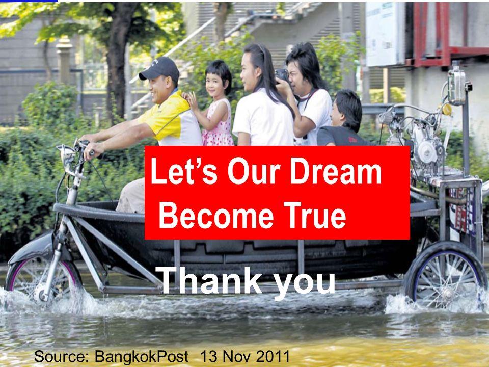 สำนักงานวิจัยเพื่อการพัฒนา หลักประกันสุขภาพไทย Health Insurance System Research Office Thank You Source: BangkokPost 13 Nov 2011 Let's Our Dream Become True Thank you