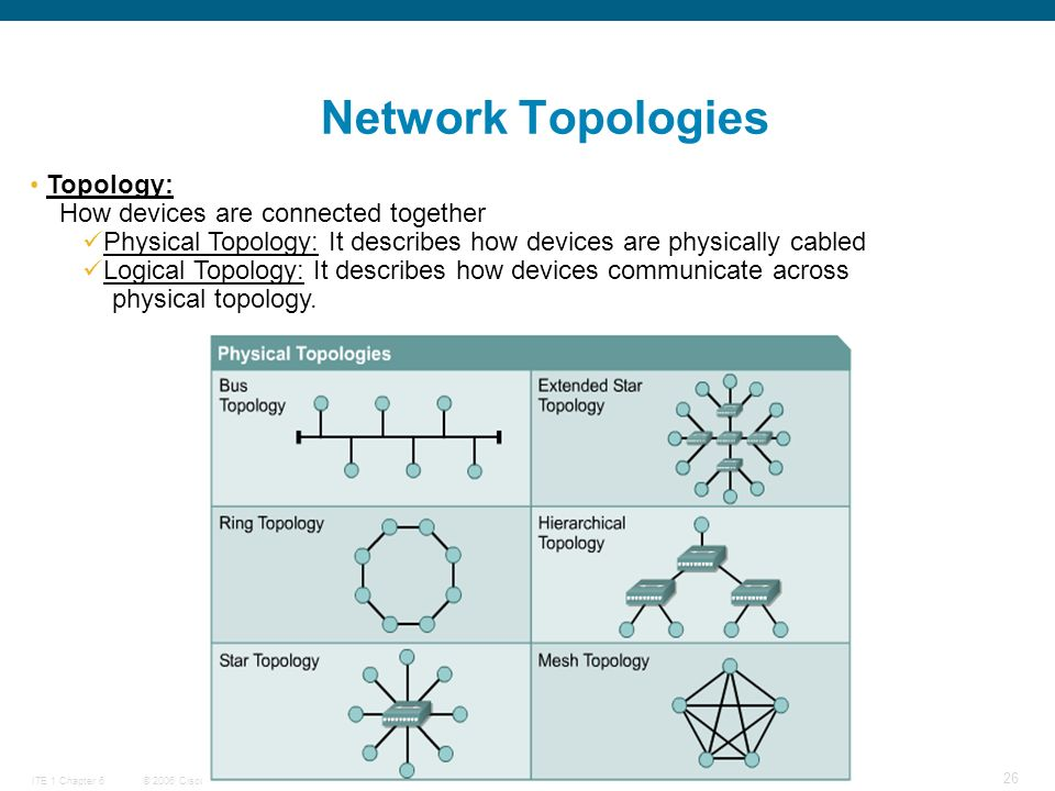 © 2006 Cisco Systems, Inc. All rights reserved.Cisco PublicITE 1 Chapter 6 26 Network Topologies Topology: How devices are connected together Physical