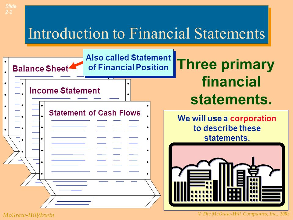 © The McGraw-Hill Companies, Inc., 2003 McGraw-Hill/Irwin Slide 2-3 Introduction to Financial Statements Describes where the enterprise stands at a specific date.