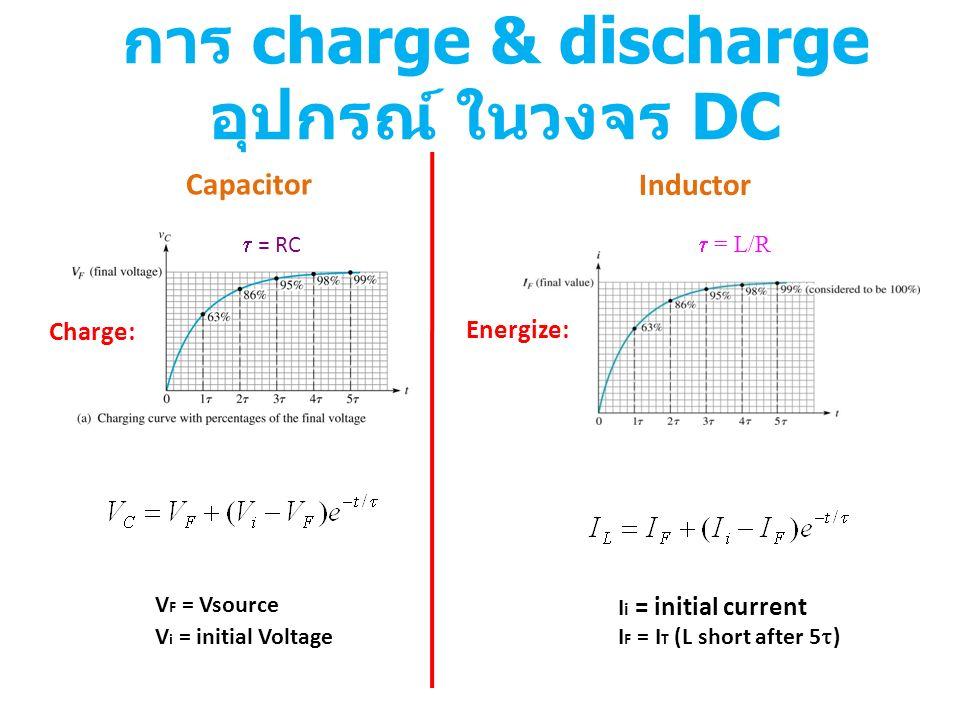 การ charge & discharge อุปกรณ์ ในวงจร DC  = RC  = L/R Charge: Energize: V F = Vsource V i = initial Voltage I F = I T (L short after 5  ) I i = initial current Capacitor Inductor