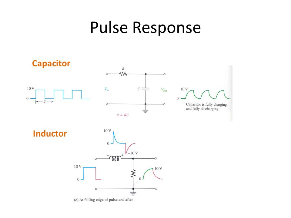 Pulse Response Capacitor Inductor