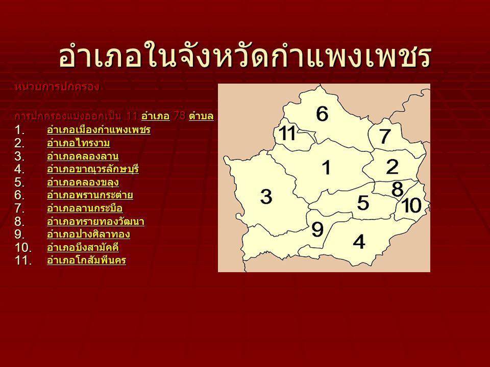 อำเภอในจังหวัดกำแพงเพชร หน่วยการปกครอง การปกครองแบ่งออกเป็น 11 อำเภอ 78 ตำบล 823 หมู่บ้าน อำเภอ ตำบล หมู่บ้าน อำเภอ ตำบล หมู่บ้าน 1.
