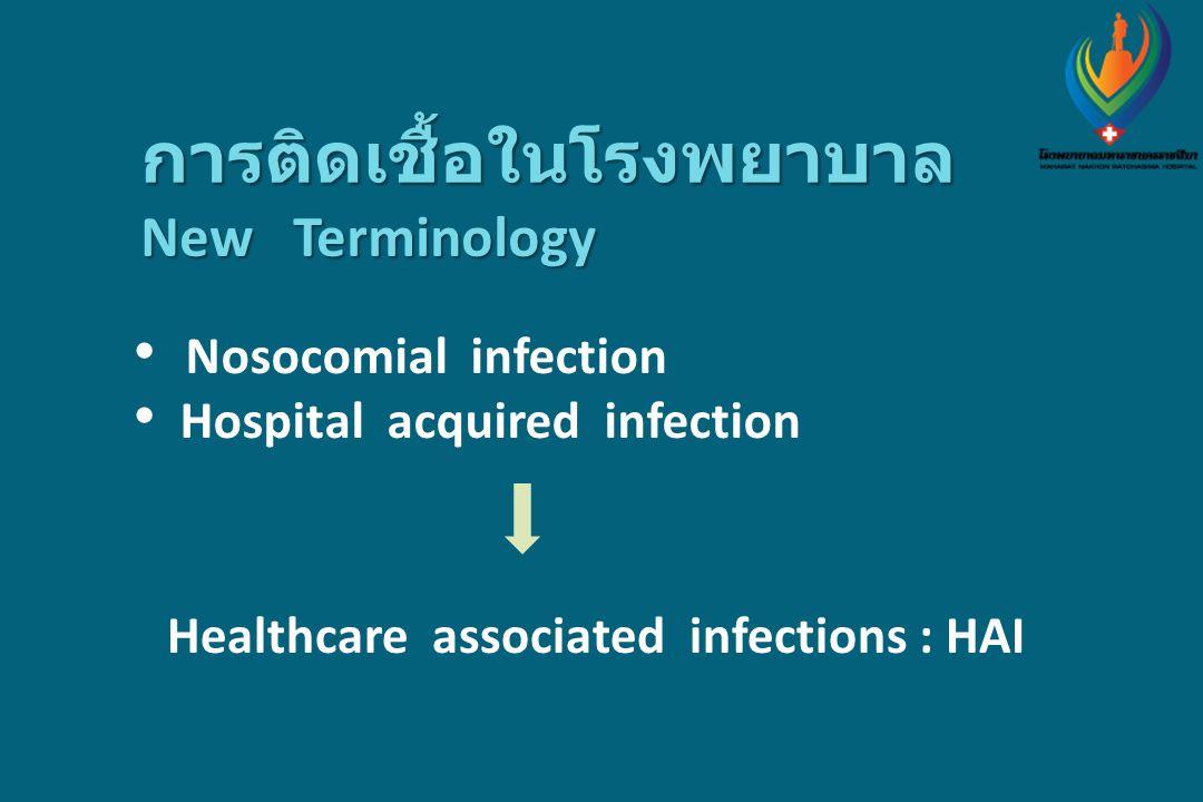 Healthcare associated infection (HAI) การติดเชื้อที่สัมพันธ์กับบริการสุขภาพ ผู้ป่วยได้รับเชื้อขณะรับการตรวจ / รักษา ใน ผู้ป่วยได้รับเชื้อขณะรับการตรวจ / รักษา ใน สถานพยาบาล สถานพยาบาล ปรากฏอาการหลังเข้ารับการรักษาใน รพ.