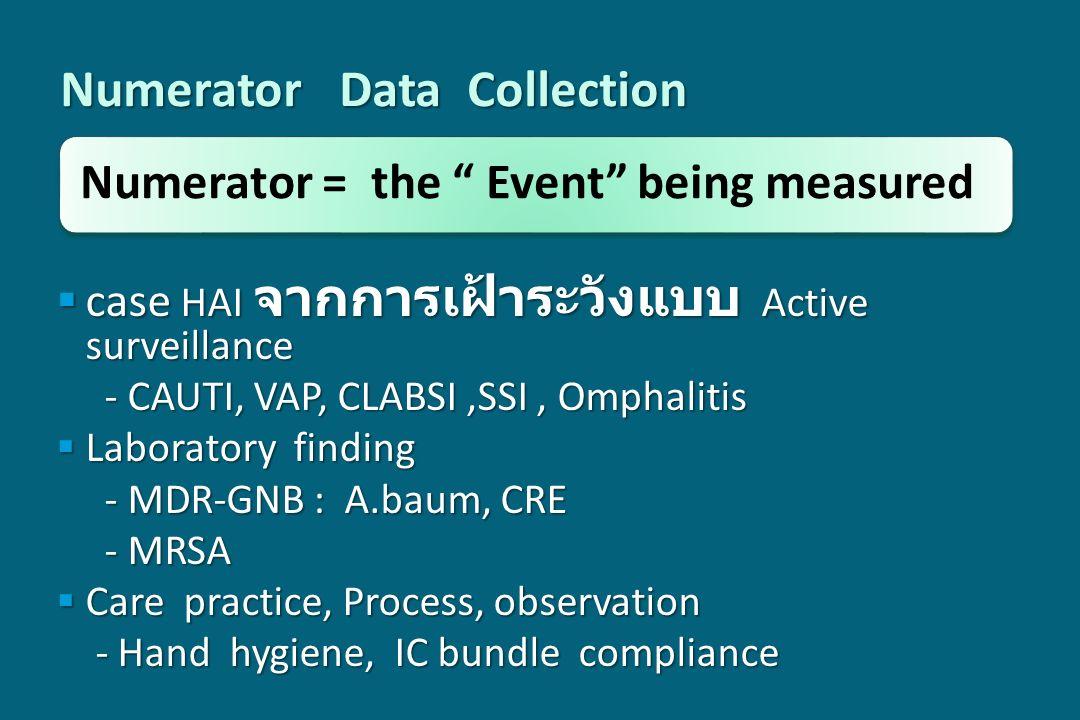 Numerator Data Collection  case HAI จากการเฝ้าระวังแบบ Active surveillance - CAUTI, VAP, CLABSI,SSI, Omphalitis - CAUTI, VAP, CLABSI,SSI, Omphalitis