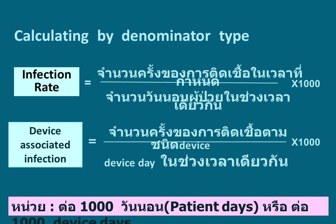 Calculating by denominator type จำนวนครั้งของการติดเชื้อในเวลาที่ กำหนด จำนวนวันนอนผู้ป่วยในช่วงเวลา เดียวกัน Infection Rate Device associated infecti