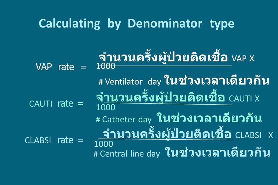 Calculating by Denominator type จำนวนครั้งผู้ป่วยติดเชื้อ VAP X 1000 # Ventilator day ในช่วงเวลาเดียวกัน VAP rate = CAUTI rate = จำนวนครั้งผู้ป่วยติดเ