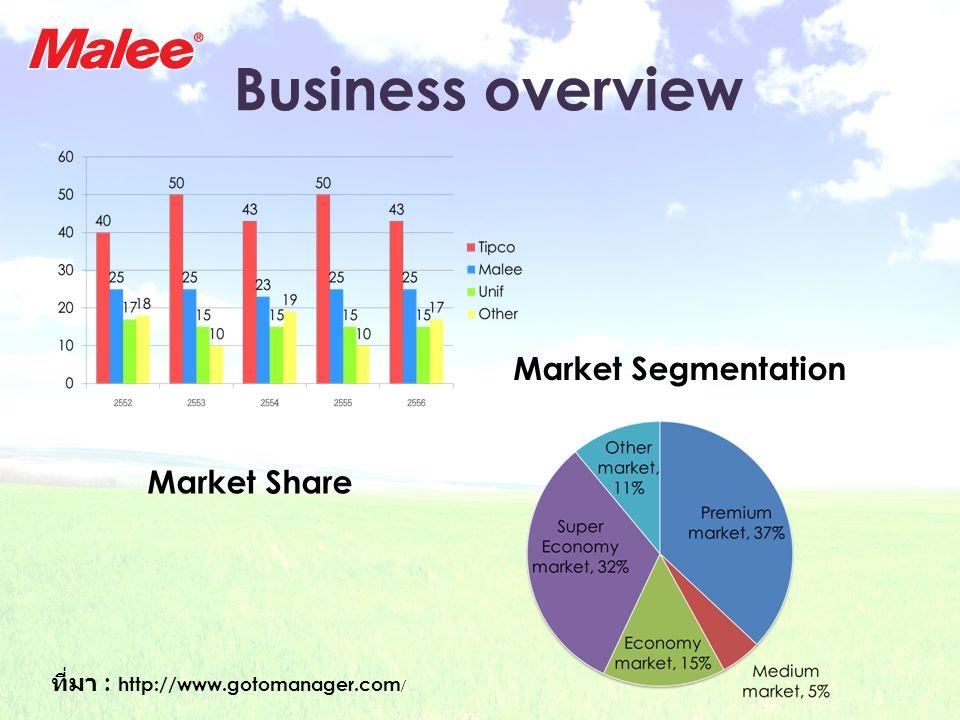 Market Share Business overview Market Segmentation ที่มา : http://www.gotomanager.com /