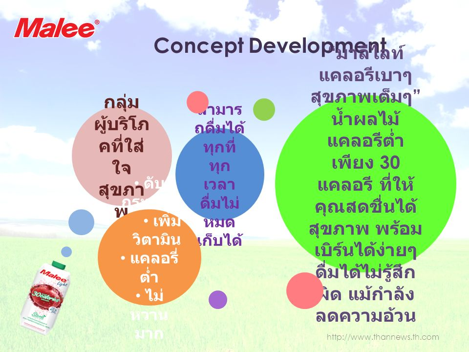 Concept Development กลุ่ม ผู้บริโภ คที่ใส่ ใจ สุขภา พ สามาร ถดื่มได้ ทุกที่ ทุก เวลา ดื่มไม่ หมด เก็บได้ ดับ กระหาย เพิ่ม วิตามิน แคลอรี่ ต่ำ ไม่ หวาน