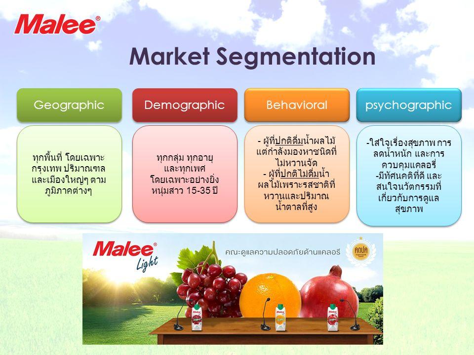 Market Segmentation Geographic Demographic Behavioral psychographic ทุกพื้นที่ โดยเฉพาะ กรุงเทพ ปริมาณฑล และเมืองใหญ่ๆ ตาม ภูมิภาคต่างๆ ทุกกลุ่ม ทุกอายุ และทุกเพศ โดยเฉพาะอย่างยิ่ง หนุ่มสาว 15-35 ปี ทุกกลุ่ม ทุกอายุ และทุกเพศ โดยเฉพาะอย่างยิ่ง หนุ่มสาว 15-35 ปี - ผู้ที่ปกติดื่มน้ำผลไม้ แต่กำลังมองหาชนิดที่ ไม่หวานจัด - ผู้ที่ปกติไม่ดื่มน้ำ ผลไม้เพราะรสชาติที่ หวานและปริมาณ น้ำตาลที่สูง - ผู้ที่ปกติดื่มน้ำผลไม้ แต่กำลังมองหาชนิดที่ ไม่หวานจัด - ผู้ที่ปกติไม่ดื่มน้ำ ผลไม้เพราะรสชาติที่ หวานและปริมาณ น้ำตาลที่สูง -ใส่ใจเรื่องสุขภาพ การ ลดน้ำหนัก และการ ควบคุมแคลอรี่ -มีทัศนคติที่ดี และ สนใจนวัตกรรมที่ เกี่ยวกับการดูแล สุขภาพ -ใส่ใจเรื่องสุขภาพ การ ลดน้ำหนัก และการ ควบคุมแคลอรี่ -มีทัศนคติที่ดี และ สนใจนวัตกรรมที่ เกี่ยวกับการดูแล สุขภาพ