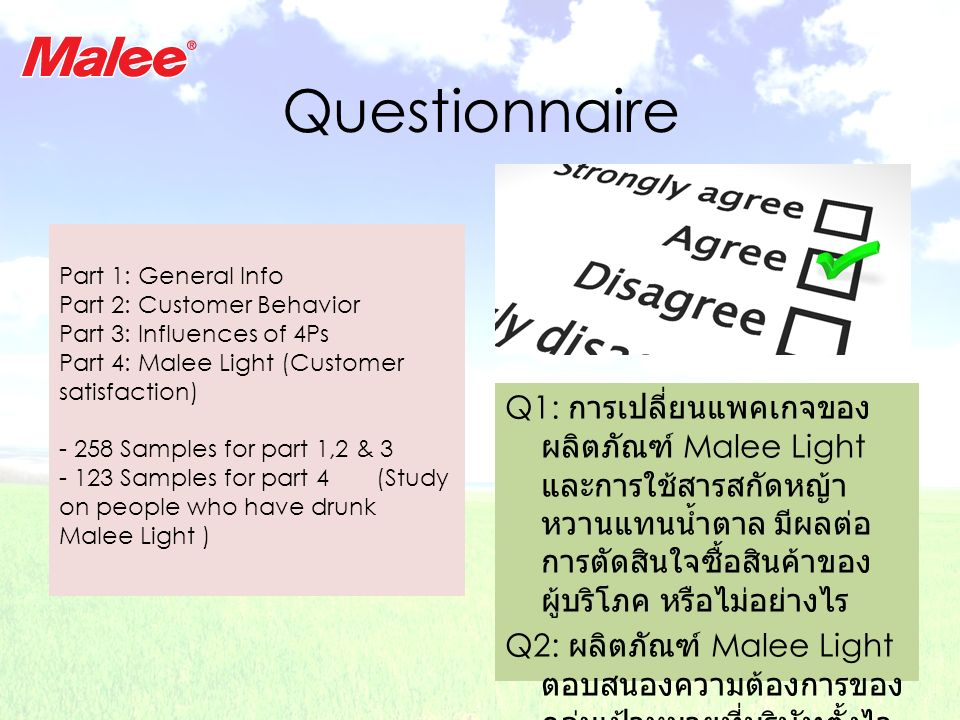 Questionnaire Q1: การเปลี่ยนแพคเกจของ ผลิตภัณฑ์ Malee Light และการใช้สารสกัดหญ้า หวานแทนน้ำตาล มีผลต่อ การตัดสินใจซื้อสินค้าของ ผู้บริโภค หรือไม่อย่างไร Q2: ผลิตภัณฑ์ Malee Light ตอบสนองความต้องการของ กลุ่มเป้าหมายที่บริษัทตั้งไว หรือไม่อย่างไร Part 1: General Info Part 2: Customer Behavior Part 3: Influences of 4Ps Part 4: Malee Light (Customer satisfaction) - 258 Samples for part 1,2 & 3 - 123 Samples for part 4 (Study on people who have drunk Malee Light )
